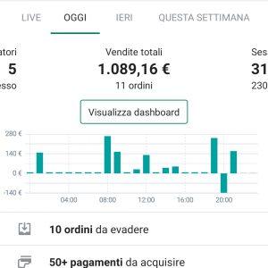 1089€ in un giorno